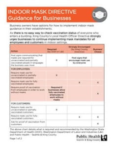 Indoor Mask Directive Guidance for Businesses